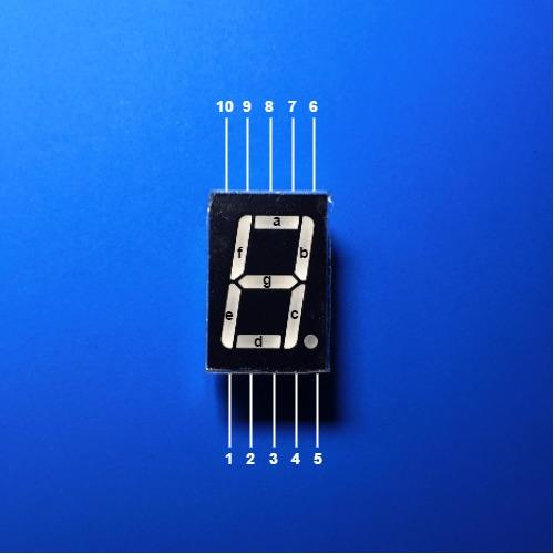 pins-and-segments